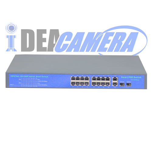 250W 16CH PRO POE Switch,Internal Power,Power Supply by POE port